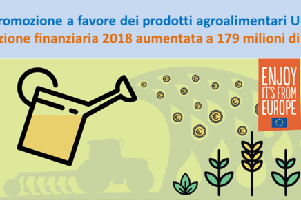 Italy is weak in promoting EU agri-food products